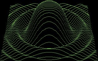 Grafico di funzione
